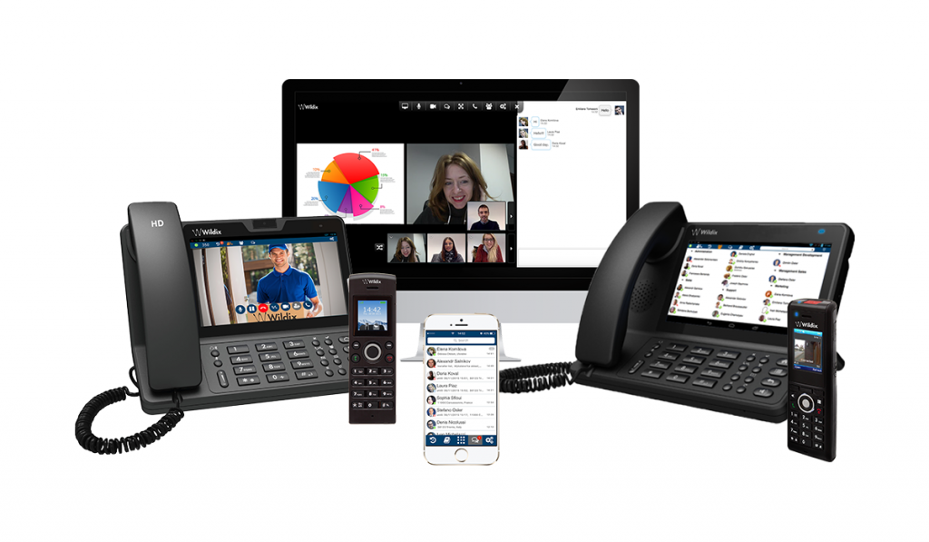 Devices - Unified Communications