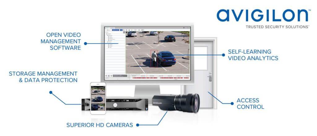 Avigilon - Full CCTV