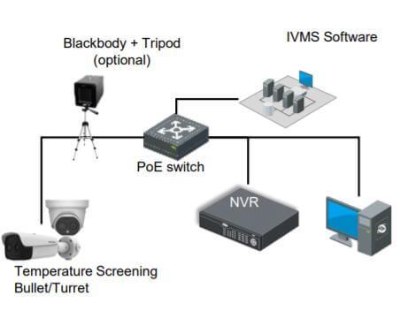 HiKVision - Termal camera